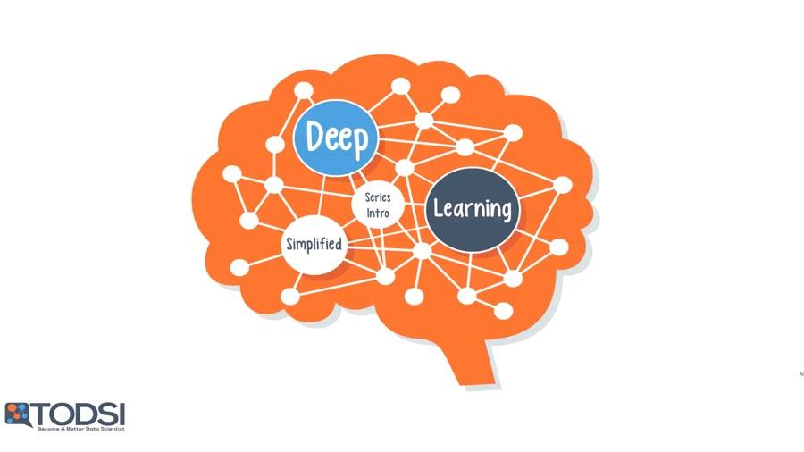 یادگیری عمیق به زبان ساده مقدمه