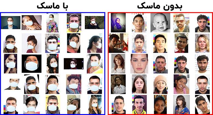 مجموعه تصاویر تشخیص ماسک چهره