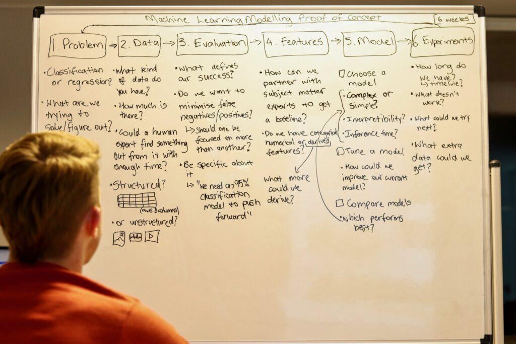 مدل سازی یک پروژه یادگیری ماشین