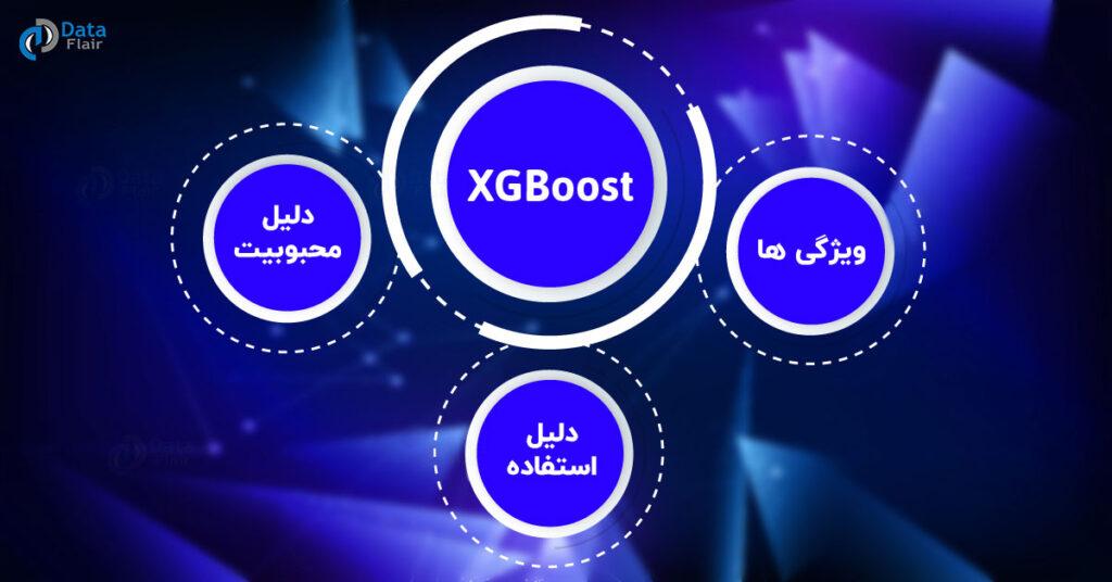 الگوریتم XGBoost در یادگیری ماشین