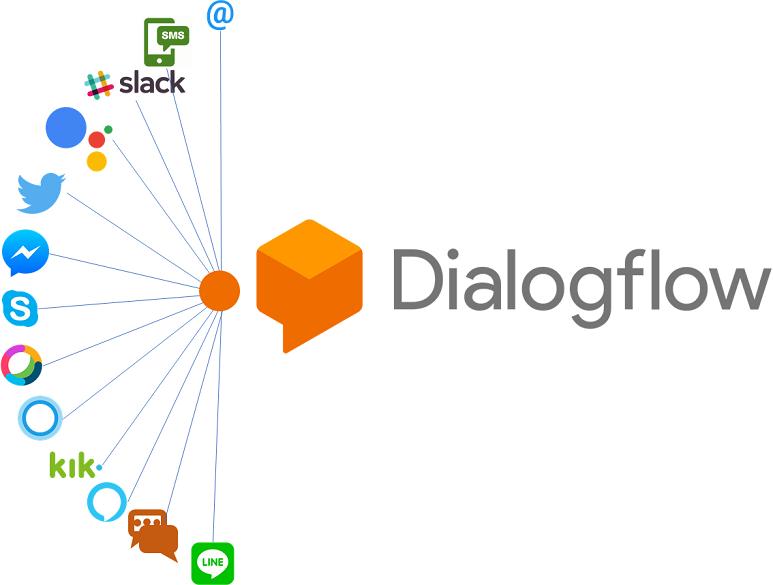 پلتفرم هوش مصنوعی DiagFlow