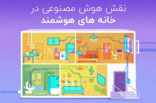 نقش هوش مصنوعی در خانه های هوشمند