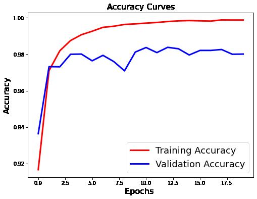نمودار دقت