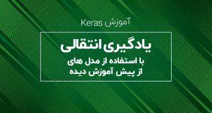 آموزش Keras : یادگیری انتقالی با استفاده از مدل های از پیش آموزش دیده
