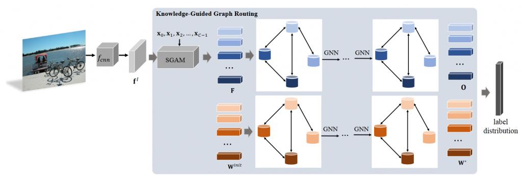 دیاگرام چارچوب نمودار سنجی هدایت شده توسط دانش KGGRدیاگرام چارچوب نمودار سنجی هدایت شده توسط دانش KGGR