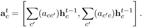 فرمول جمع گره های همسایه