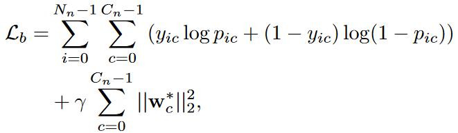 فرمول محاسبه خطا جدید در شبکه عصبی