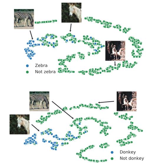 ویژگی های مختلف تحت تاثیر شبکه عصبی