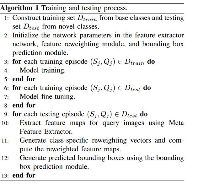 الگوریتم آموزش و آزمایش