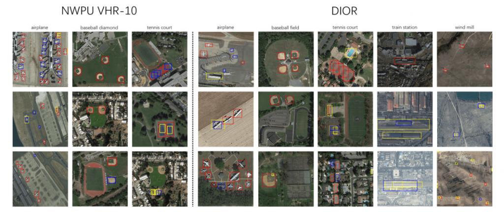 تصویر مجموعه داده های تشخیص اشیا