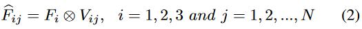 فرمول شبکه عصبی تشخیص اشیا 2