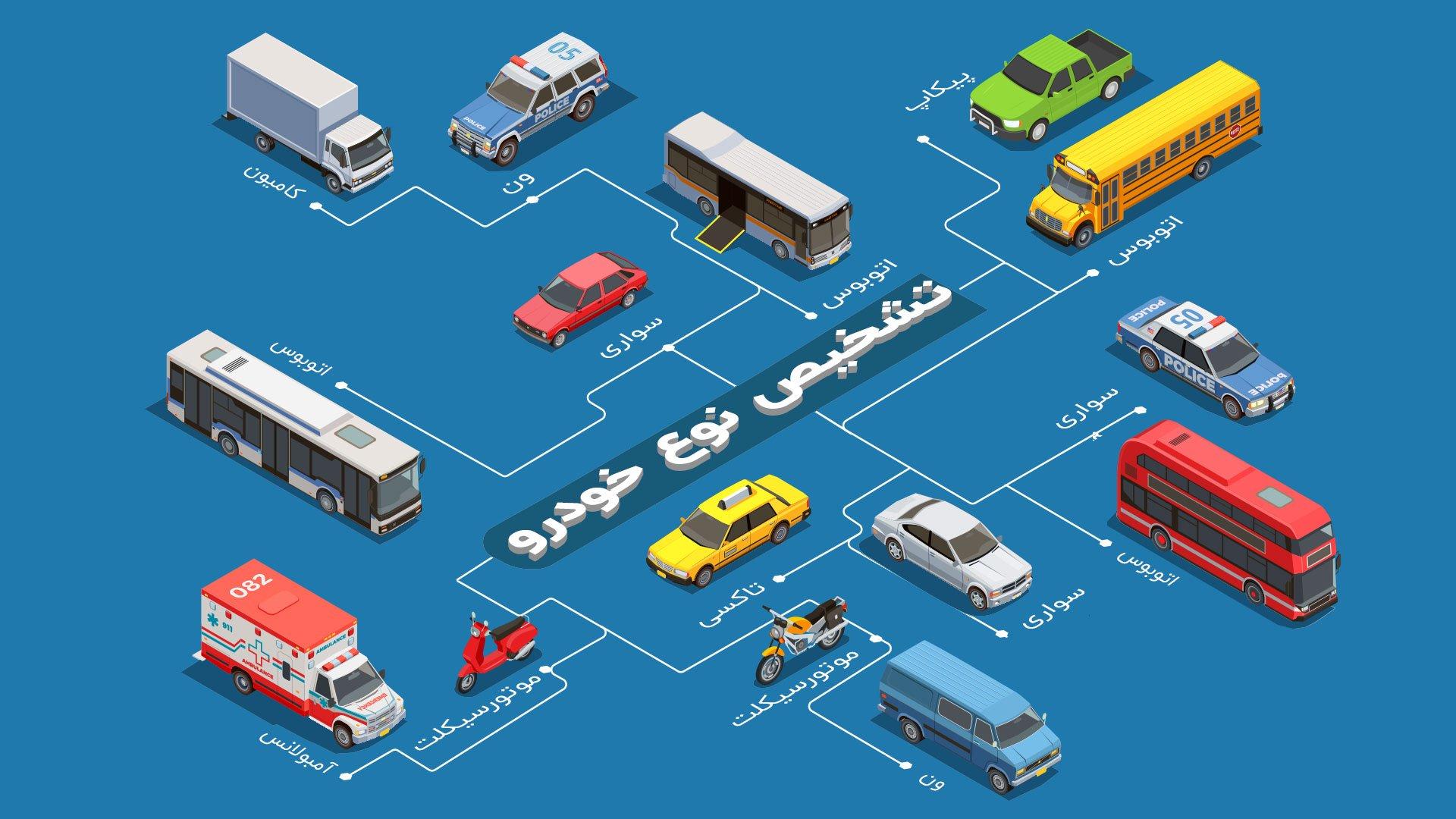 تشخیص نوع خودرو