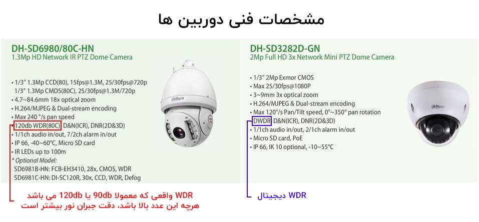 مشخصات فنی دوربین ها WDR