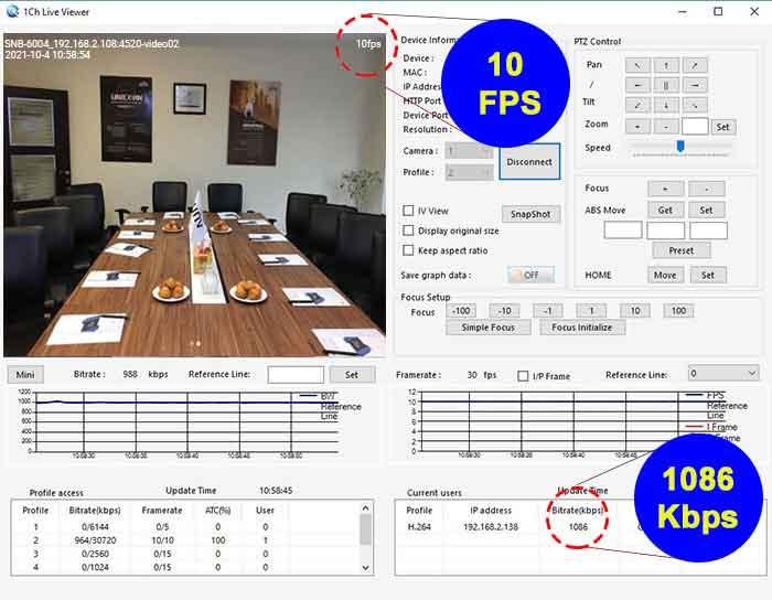 تست بیت ریت دوربین شبکه 2 مگاپیکسل -10FPS-comp10-3015Kbps-600px