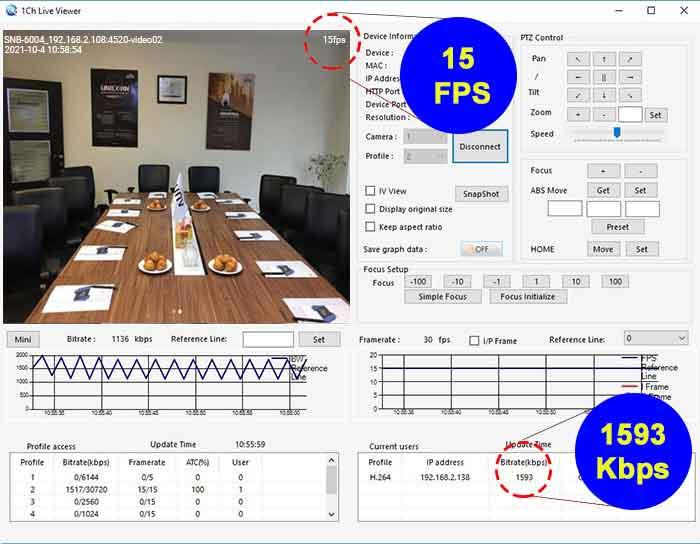 تست Bitrate دوربین شبکه 2 مگاپیکسل -10FPS-comp10-3015Kbps-600px